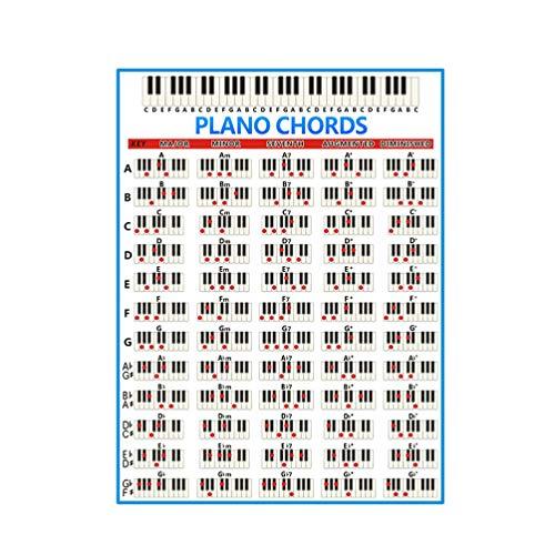 Exceart 2 Stks Piano Akkoord Grafiek Poster 88 Toetsen Educatieve Grafiek Voor Pianisten Songwriters Producenten Leren Lesgeven Toetsenbord Spelen