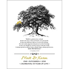 Amazon Com 50th Wedding Anniversary Gift For Parents Grandparents Golden Anniversary Personalized Art Print Handmade