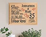 Broad Bay 35 Year Personalized 35th Anniversary Wedding Gift for Wife Husband Couple Him Her