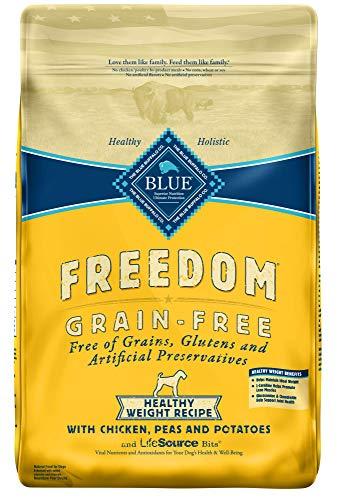 Blue Buffalo Freedom Grain Free Recipe for Dog, Healthy Weight Chicken Recipe, 24 lb