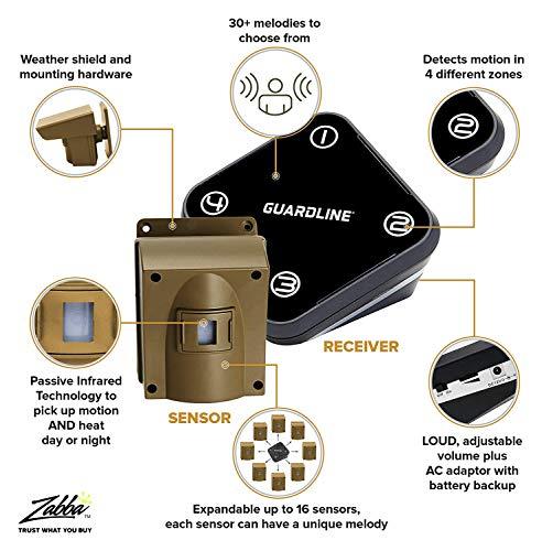 Guardline Wireless Driveway Alarm Outdoor Weather Resistant Motion Sensor & Detector- Best DIY Security Alert System (one Receiver + one Sensor)