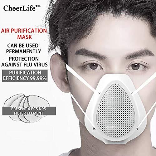 Elektrische Respirator Tragbarer Atmungsaktiv Luftreiniger mit Ersatzfilter Wiederverwendbare Gesichtsabdeckung Anti-Fog staubdicht Allergene entfernen Erwachsene USB wiederaufladbarem Luftfilter