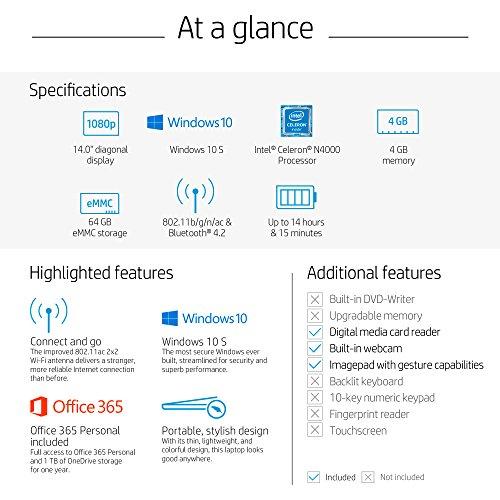 HP Stream 14-inch Laptop, Intel Celeron N4000, 4 GB RAM,