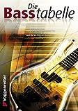 Die Basstabelle. Akkorde für Jazz, Rock und Pop und die wichtigsten Tonleitern