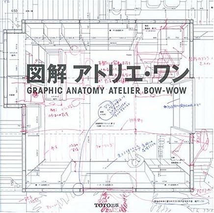 Atelier Bow-Wow - Graphic Anatomy