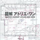 Atelier Bow - Wow - Graphic Anatomy