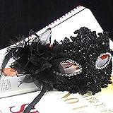 New Masquerade Masks