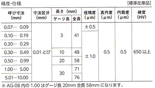 新潟精機『鋼ピンゲージセット(AG-8B)』