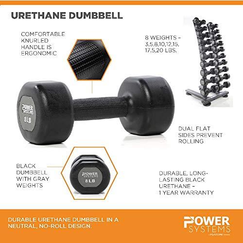 Power Systems Premium Commercial Grade Urethane Dumbbell Black/Gray (10)