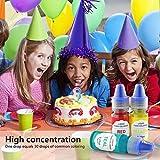Zoom IMG-1 colorante alimentare alta concentrazione bottiglia