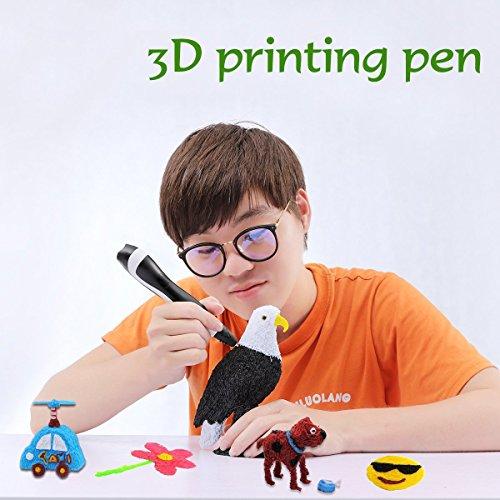 TIPEYE 3D Pen Newest Version, Finger Stalls, Paper Model and 200 Stencils Ebook for Kids, Adul,...