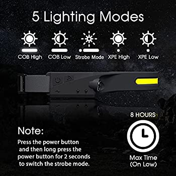 Vokida Phare à Capteur Torche Frontale puissante COB XPE 5 Modes USB Rechargeable LED Lampe Frontal 350 lumens IPX4 Étanche, Camping, Lecture, Randonnée, Cyclisme, Pêche, Velo