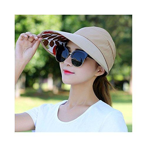 Zreal zonnehoed voor dames, UV-bescherming, brede rand, zonwering voor op reis