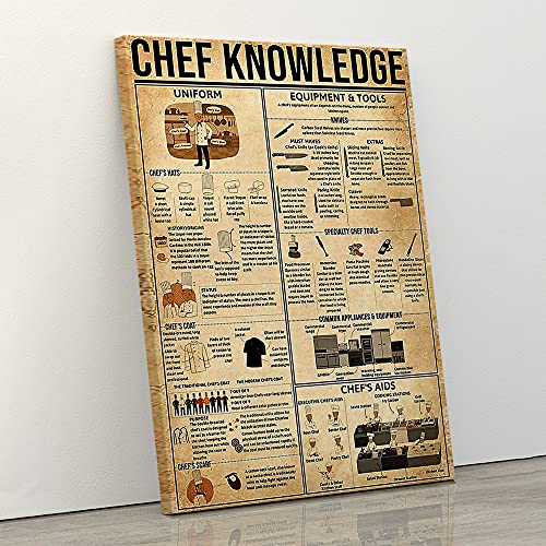 KING PRINT Chef Knowledge Canvas Wall Art, Chef Knowledge Poster Uniform Chef's Hats Coat Scarf Equipment & Tools Knives Chef's Aids Canvas Wall Art for Teaching and Learning