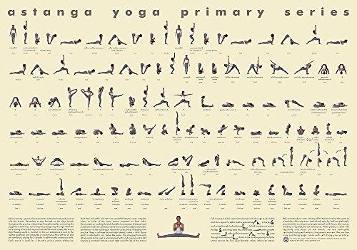 112 Posture Yoga Chart - Ashtanga Primary Series - Large Wall Use Version