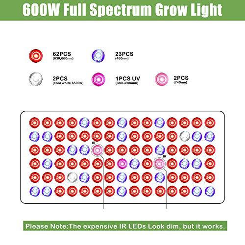 Phlizon 900W LED Plant Grow Light
