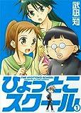 ひょっとこスクール 1 (ガンガンコミックス)