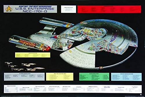Star Trek Poster Next Generation Enterprise (68,5cm x 101,5cm) + Ü-Poster