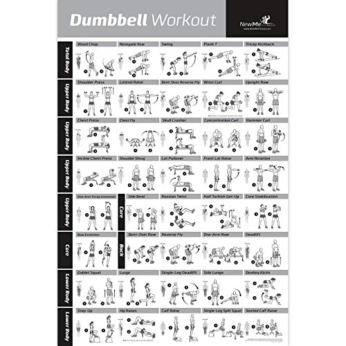 NewMe Fitness Dumbbell Workout Exercise Poster - Laminated - Strength Training Chart - Build Muscle, Tone & Tighten - Home Gym Weight Lifting Routine - Body Building Guide