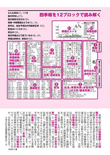 『会社四季報ワイド版 2021年1集新春号 [雑誌]』の3枚目の画像