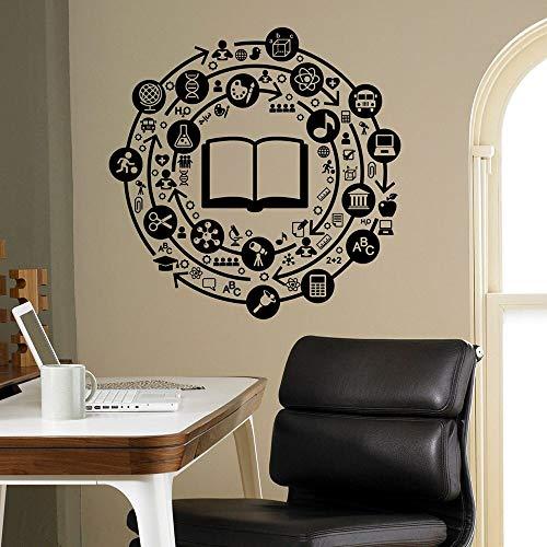 wopiaol Onderwijs Muursticker School Vinyl Window Sticker Bibliotheek Klas Woonkamer Kids Slaapkamer Studie Huis interieur muurschildering