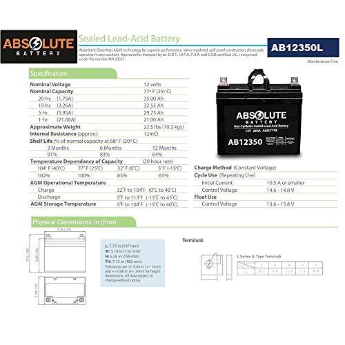 Absolute Battery AGM Gel Golf Cart Battery