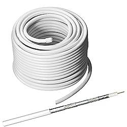 Koax-Kabel