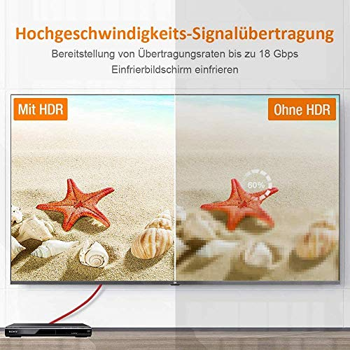 HDMI Kabel 4K 2m - Snowkids 4K@60HZ HDMI 2.0 des Rutschfesten Kabel Aktualisierte Version mit 18Gbps HDCP 2.2, 3D UHD Ethernet ARC-kompatiblem HDTV, PS4, Projektor - Rot