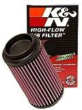 K&N Engine Air Filter: High Performance, Premium, Powersport Air Filter: 1996-2019 POLARIS...