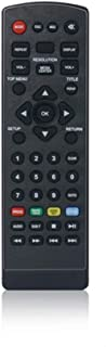 FANGOR Remote Control for Blu-ray Player