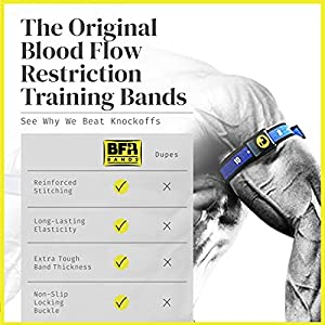 BFR BANDS Occlusion Training Bands, PRO Bundle, 4 Pack for Arms and Legs, Blood Flow Restriction Bands Help You Gain Muscle Without Lifting Heavy Weights, Strong Elastic Strap + Quick-Release