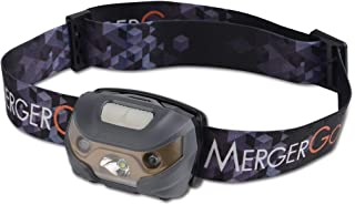 Sponsored Ad – USB Rechargeable LED Headlamp-Ultra Lightweight & Comfortable,Super Bright,Waterproof-Head Torch Perfect fo...