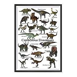 4. EzPosterPrints Dinosaurs Worlds Dinosaurs Families Poster