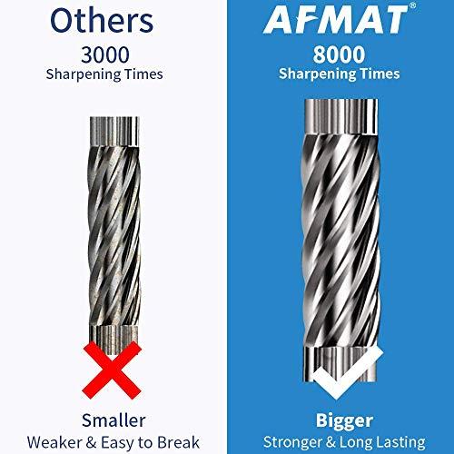 AFMAT Electric Pencil Sharpener, Pencil Sharpener for Colored Pencils, Auto Stop, Super Sharp & Fast, Electric Pencil Sharpener Plug in for 6-12mm No.2/Colored Pencils/Office/Home-Green Photo #5
