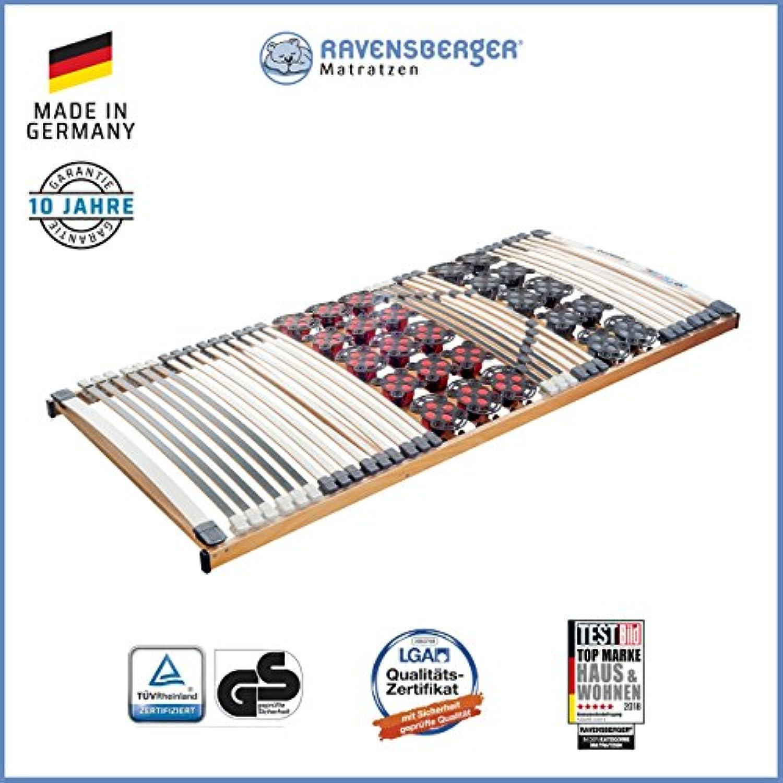 RAVENSBERGER DUOMED 7-Zonen-Teller-LEISTEN-BUCHE-Lattenrahmen  Starr  Made IN Germany - 10 Jahre GARANTIE  TüV GS + Blauer Engel - Zertifiziert  90 x 220 cm