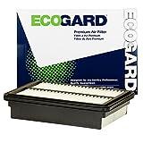 ECOGARD XA10578 Premium Engine Air Filter Fits 2017-2020 Hyundai Elantra, 2018-2019 Elantra GT, 2018-2020 Hyundai Kona, 2019-2020 Hyundai Veloster, 2019 Veloster N, Kia Forte 2019