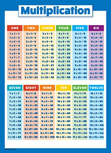 Multiplication Table Poster for Kids - Educational Times Table Chart for Math Classroom (Laminated, 18 x 24)
