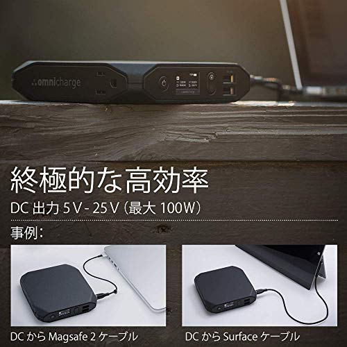 OmnichargeOmni20+100WDCモバイルバッテリー大容量20400mAh【PSEマーク取得】ワイヤレス充電AC/DC出力最大100W出力ノートPC給電OP2HC003