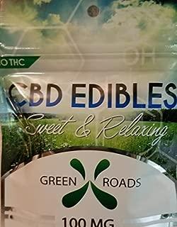 Best green world health Reviews