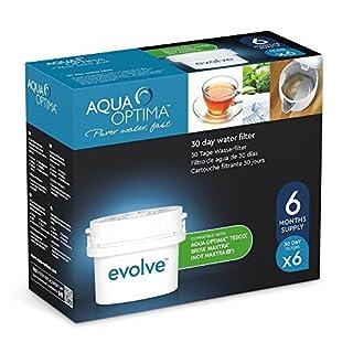 Aqua Optima EVD912 Evolve - Paquete de 2 años, filtros de agua de 12 x 60 días, fit BRITA Maxtra (no * Maxtra +). surtido: embalajes aleatorios (B004UQLPT0) | Amazon price tracker / tracking, Amazon price history charts, Amazon price watches, Amazon price drop alerts