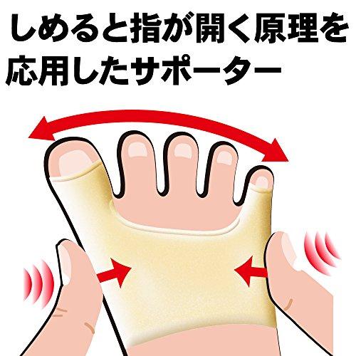 外反母趾・内反小指サポーターSサイズ・右足用