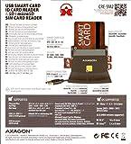 Axagon CRE-SM2 - Lector de Smart Card USB externo I-CARD CAM-USB