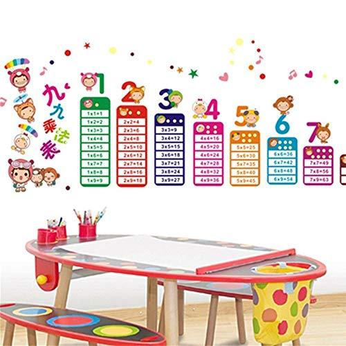 NIGU Pegatinas de pared para niños dormitorio pegatinas de pared de dibujos animados multiplicación mesa PVC extraíble etiqueta de pared DIY Kid dormitorio salón decoración hogar Hogard