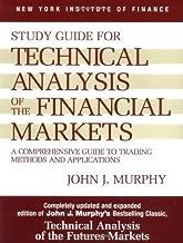 Best financial market books Reviews