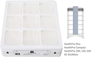 Replacement PreMax Filter, for IQair Healthpro, Healthpro Plus and HealthPro Compact Air Purifiers