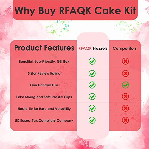 RFAQK- 70 Pcs Russian piping tips set with storage case - Cake decorating supplies kit - 28 Numbered easy to use icing nozzles (21 Russian + 6 Icing + 1 Ball tip) - Pattern chart, EBook User Guide
