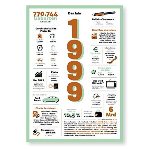 Tolle Geschenkidee: Jahreschronik 1999