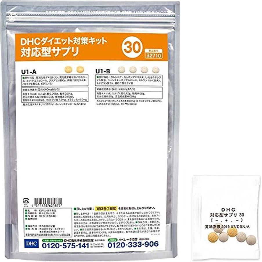 エンドウパス悪因子DHCダイエット対策キット対応型サプリ30