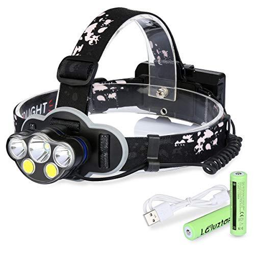 Linterna Frontal Recargable con Luz Roja SOS Alta Potencia Recargable Ultra Brillante 8 Modos de Luz con Baterías,USB Cable IPX5 Impermeable para Camping,Running,Caza,Pesca, Ciclismo,niño