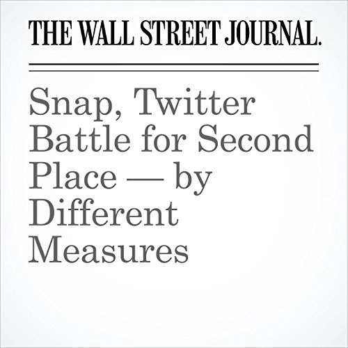 Snap, Twitter Battle for Second Place — by Different Measures (Unabridged) copertina